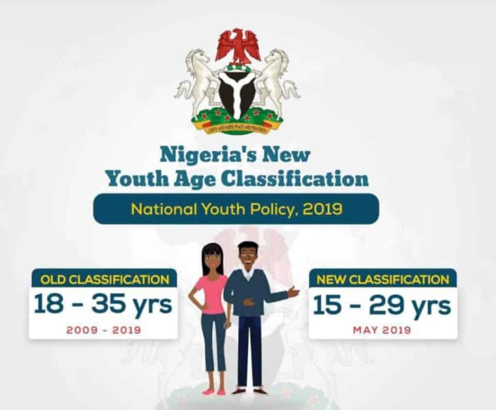 15 year old kids now classified as youths - FG