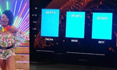 BBNaija: How Nigerians voted for Khafi, Tacha, Mike, Seyi
