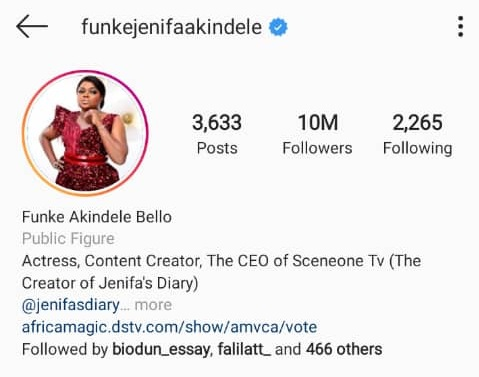 Funke Akindele Becomes First Nollywood Act To gain 10m Instagram Followers (Photo)