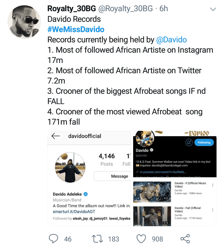 #WeMissDavido Trends on social media