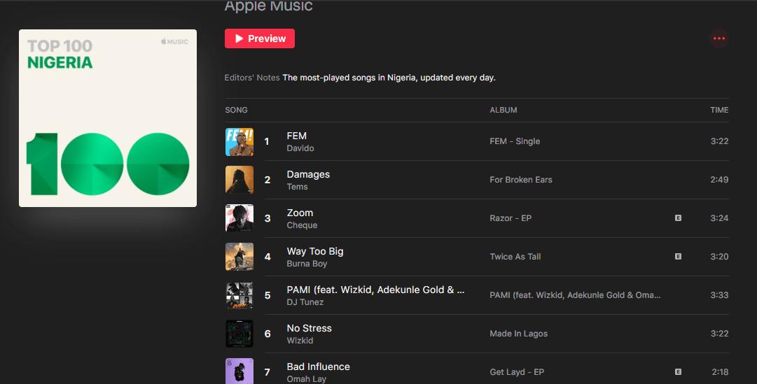davido fem topping apple music top100 nigeria