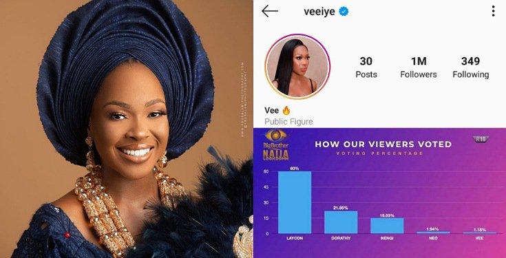 Vee hits 1million followers