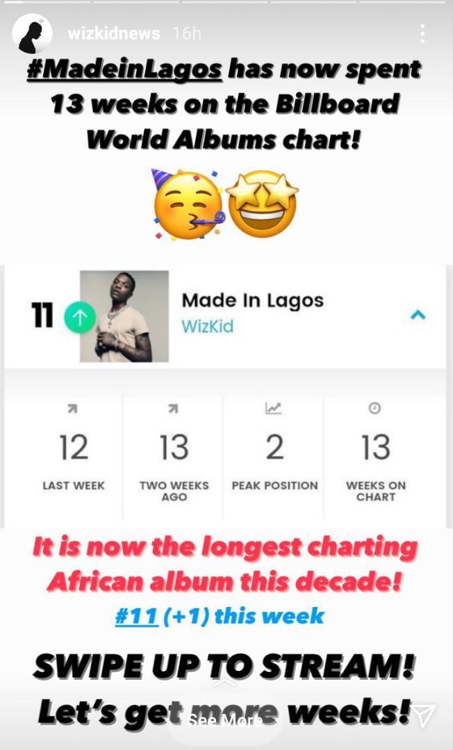 Wizkid: longest charting African album