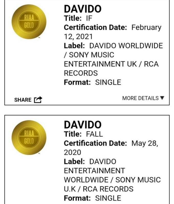 Davido bags second Gold certification after 'IF' single hit 500,000 in USA