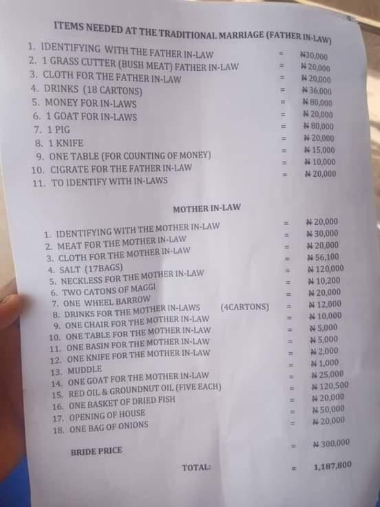 traditional marriage list nigeria